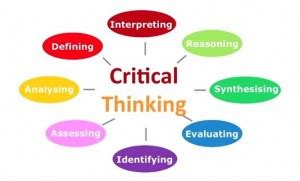 What does critically reflect mean in an essay